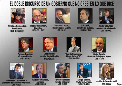A flyer released by the government opposition group Mapa de la Corrupción shows the US dollar savings of Argentine politicians.